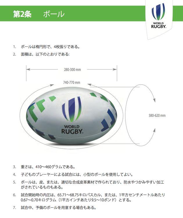 ラグビーのボールの規格