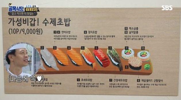 '백종원의 골목식당' 모둠초밥집이 훈훈하게 솔루션을
