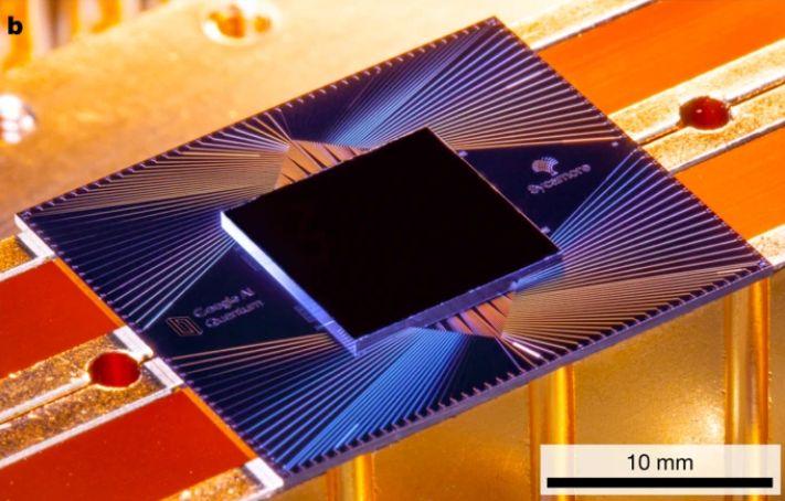 Sycamore, le processeur quantique mis au point par Google