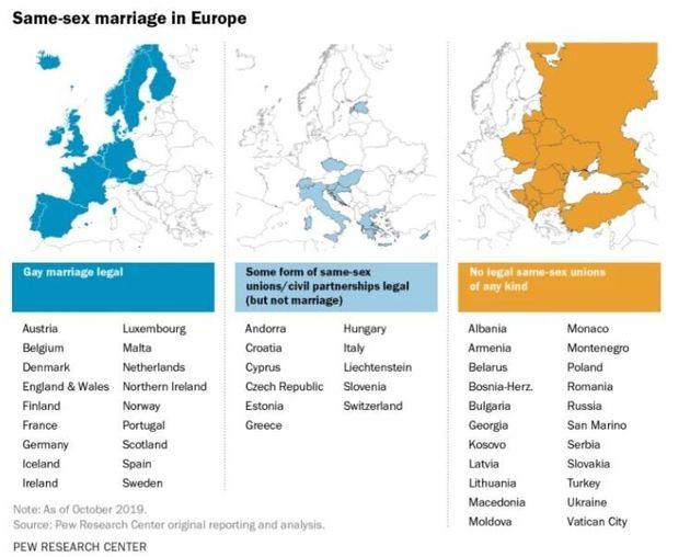 Ποιες ευρωπαϊκές χώρες έχουν νομιμοποιήσει τον γάμο ή την συμβίωση των