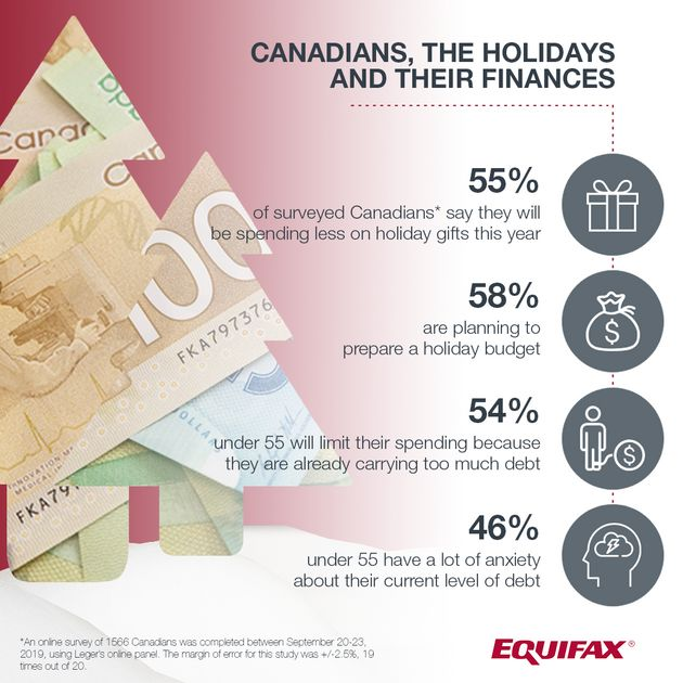 Christmas Spending Could Drop This Year As Canadians Grapple With