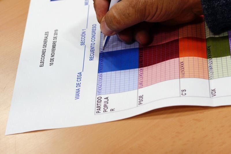 Así hemos contado en directo el 10-N: el PSOE gana pero no hay mayoría de ningún