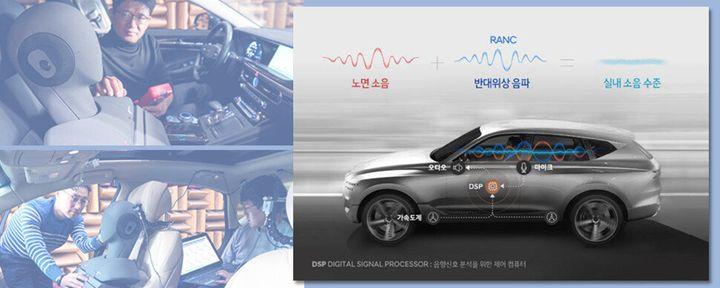'GV80' 콘셉트카를 바탕으로 한 '능동형 노면소음 저감기술'(RANC) 개념도.