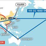 미국이 한국에 지소미아 연장을 압박하는 이유는 이 그림 한 장으로 설명할 수