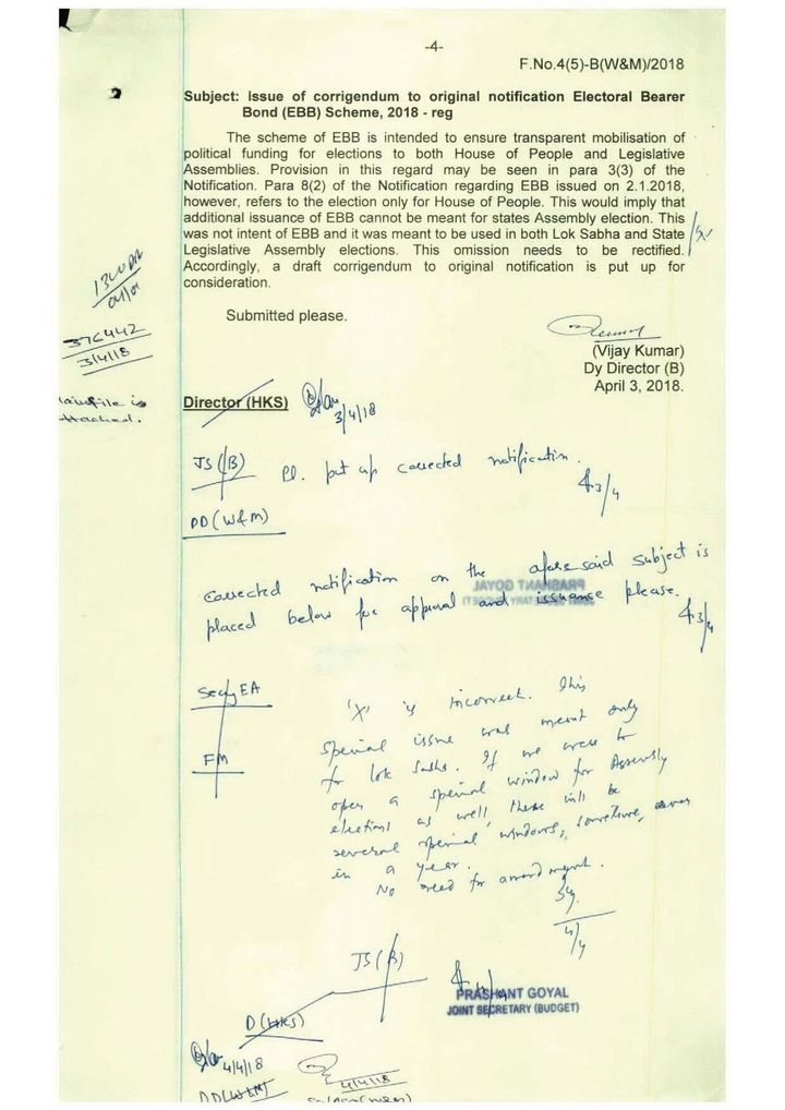 A Finance Ministry document, obtained under the RTI act, noting that the Modi government's request to open a special bond sale window before assembly elections was against the rules.