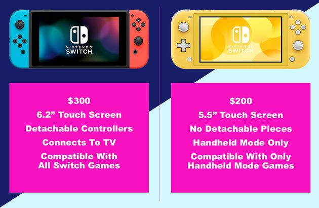 A complete guide to the differences between the Switch and the Switch