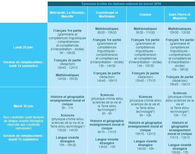 Calendrier Bac 2020.Les Dates Du Bac 2020 Sont Arrivees Le Huffington Post