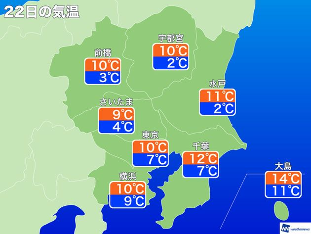 22日の気温