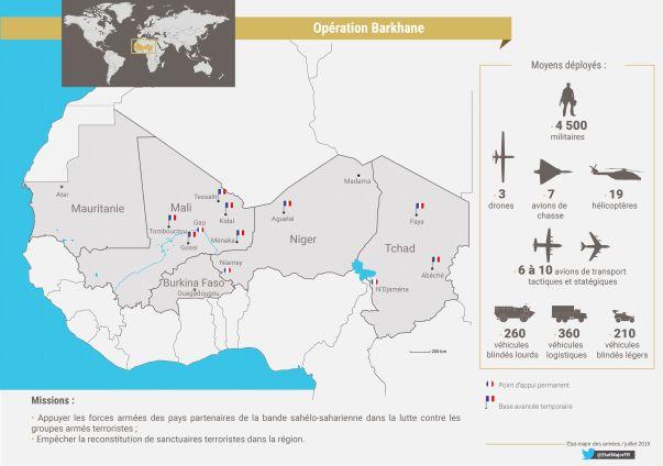 La zone d'opération Barkhane traverse plusieurs