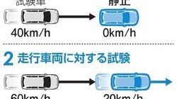 新型車の自動ブレーキ、2021年度にも義務化へ。政府が方針固める