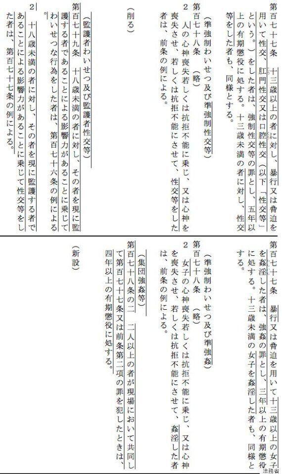 条文の新旧比較表