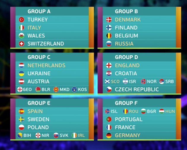 Sorteo de la Eurocopa