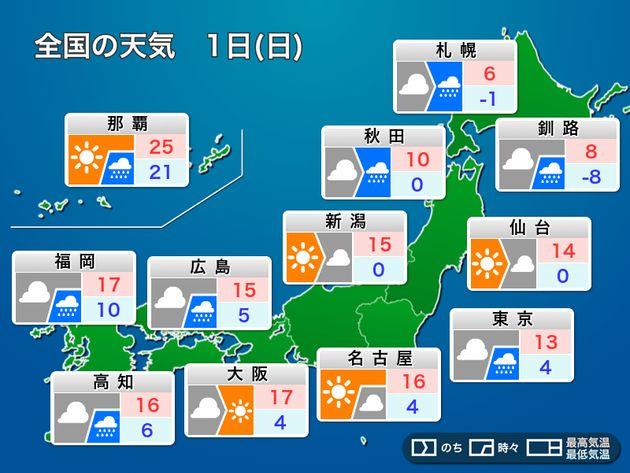 全国の天気 1日(日)