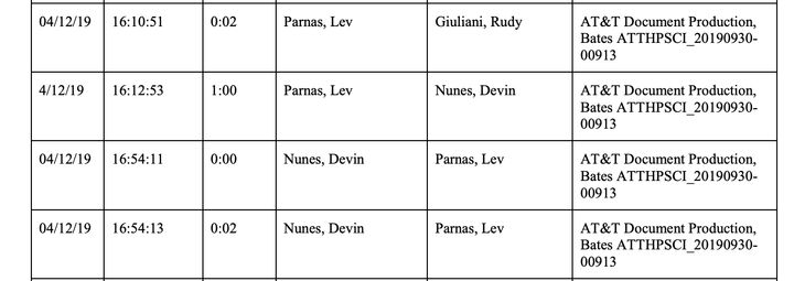 The House Intelligence Committee's impeachment report included call logs showing contacts between Nunes and Lev Parnas, a Giu