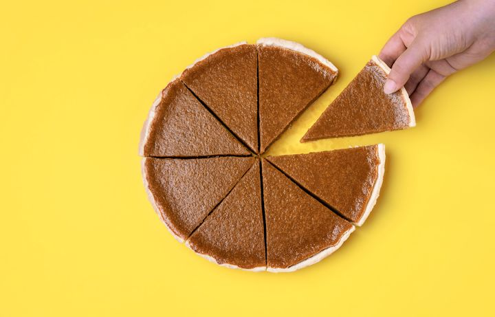 This is the only good kind of pie chart.