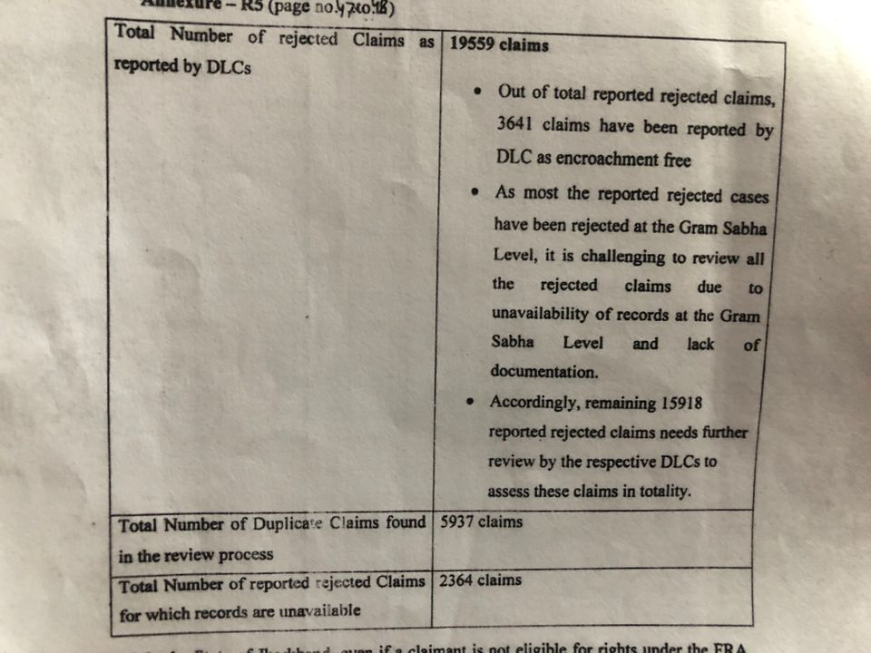 Snapshot of the affidavit filed by Jharkhand Chief Secretary Devendra Kumar Tiwari in the FRA Case in...