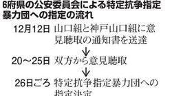 山口組と神戸山口組の「特定抗争指定」1月にも効力発生