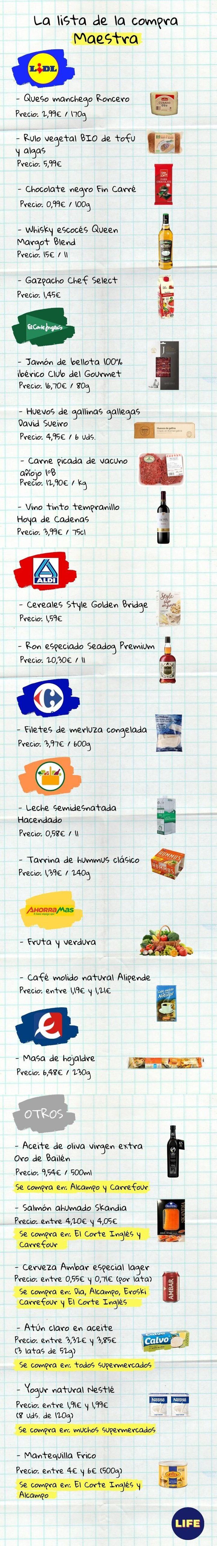 Lista de la compra con los mejores productos.