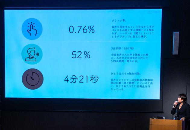 popIn株式会社とハフポスト日本版が共同で調査を行なった(10日間)