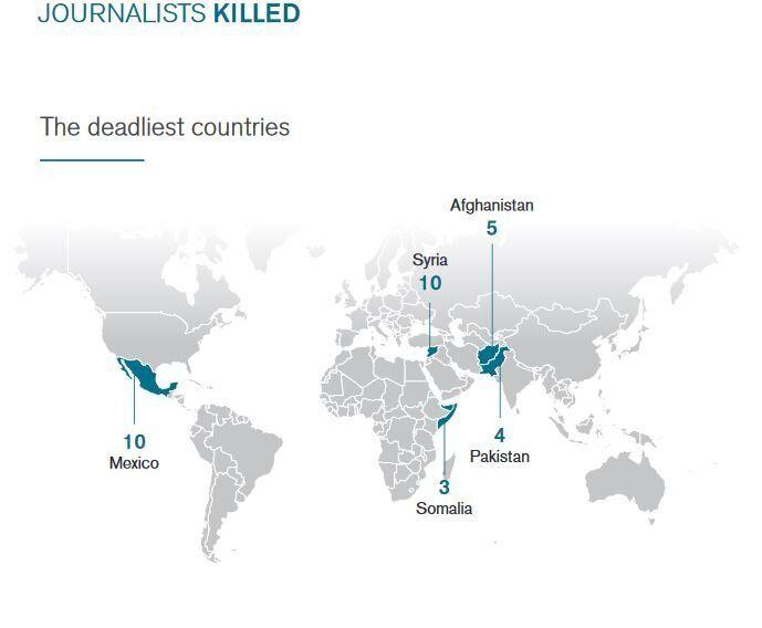 Λιγότεροι νεκροί δημοσιογράφοι αλλά και περισσότεροι στην φυλακή το