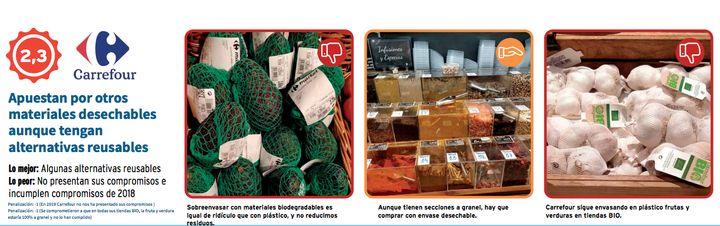 Evaluación de la cadena Carrefour que hace Greenpeace.