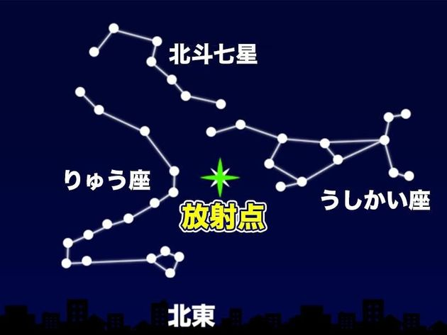 1月5日(日)4時頃 東京の空