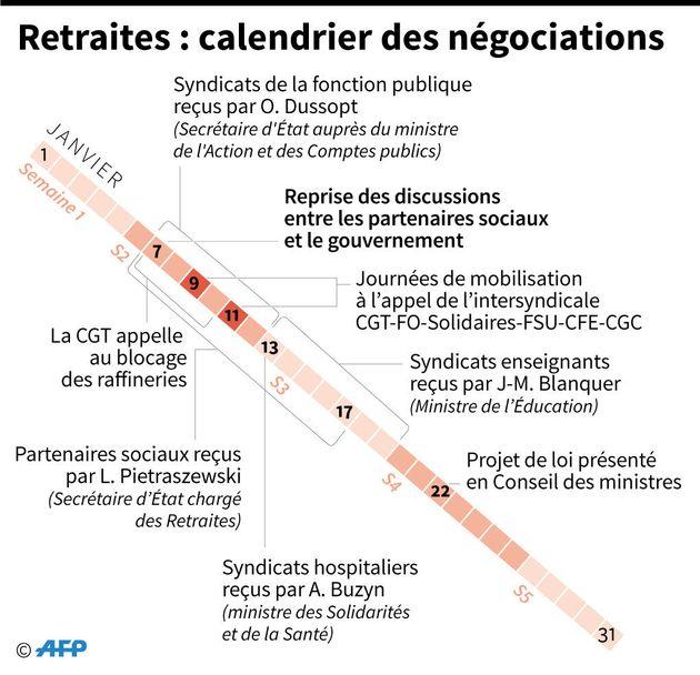 Jusqu'à la présentation du texte de la réforme des retraites en Conseil des ministres, prévue le 22 janvier,...