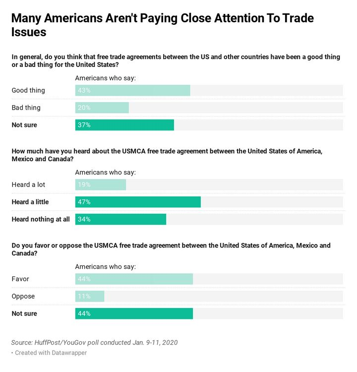 Westlake Legal Group 5e1fa58722000031003f7445 Americans Are Shrugging Over Trump's Big New Trade Deal