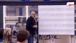 Un pianista deja en evidencia a los concursantes de 'OT 2020' con este vídeo: