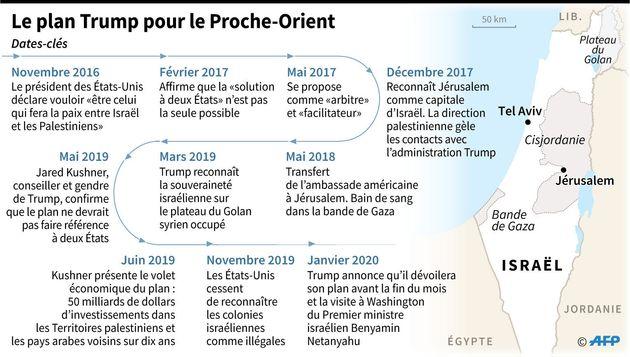 Le plan de paix de Trump, qui reçoit Netanyahu, est-il déjà