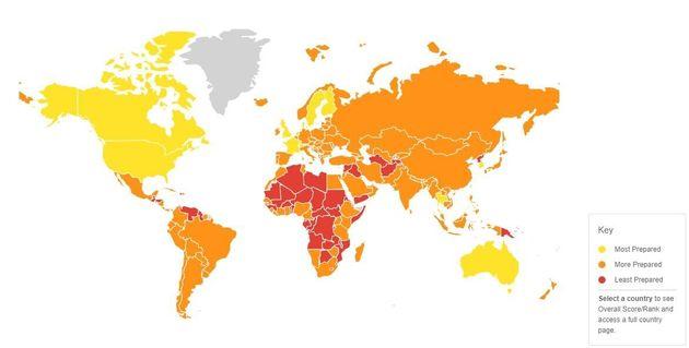 GHS Index