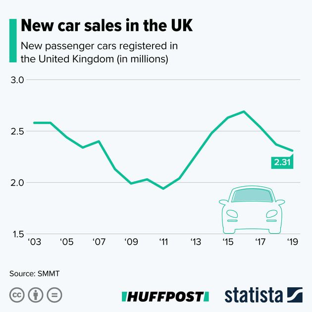 So, Is It Actually Possible To Ban All New Petrol And Diesel Cars By