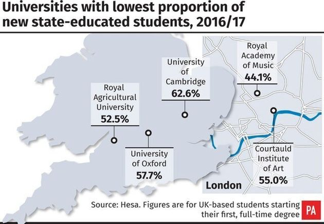 Two Out Of Five Universities See Drop In Students From State