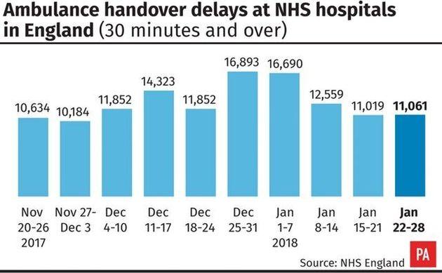 'Signs Flu Activity Stabilising', Says Public Health