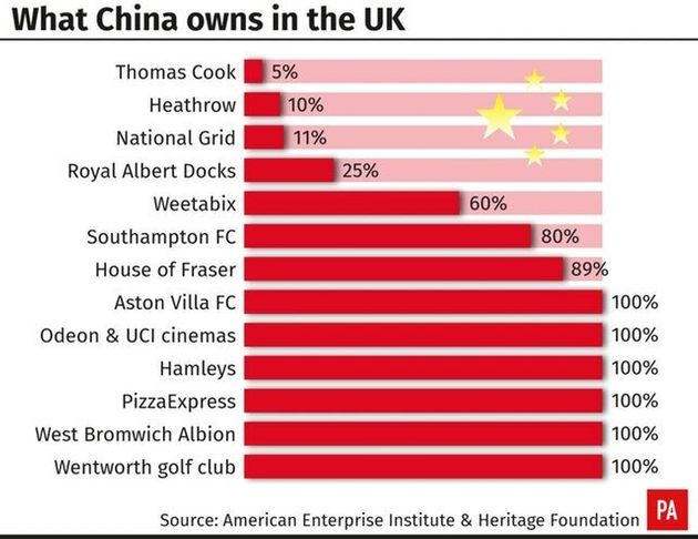 UK May Not Strike 'Gold Standard' Free Trade Deal With China –