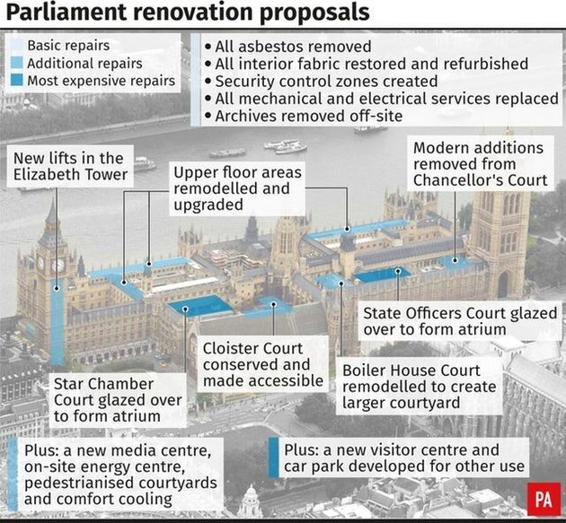 Government Promises Palace Of Westminster Return Should MPs And Peers Move