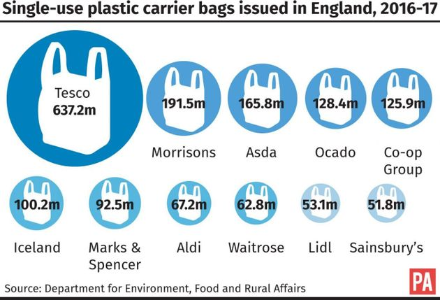 Theresa May Vows To Eliminate All Avoidable Plastic Waste Within 25