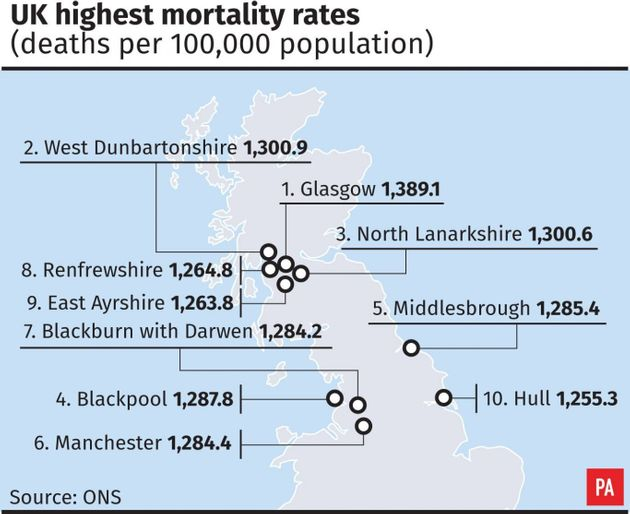 Glasgow Has UK'S Highest Death