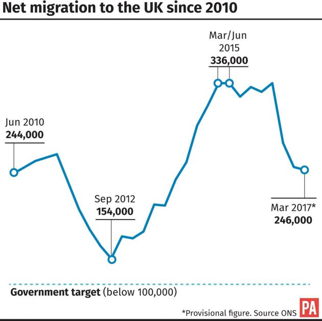 EU-UK Movement Should Be Largely Unhindered Post-Brexit, Says Migration Watch