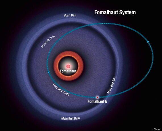 'Zombie Planet' Fomalhaut B 'Shocks' Scientists With Strange 2,000-Year