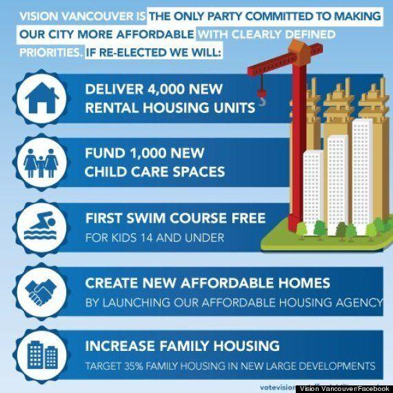 Gregor Robertson Unveils Vision Vancouver Affordability