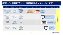 東京オリンピックの観戦チケット、先行窓口販売で手に入れる方法は?パラリンピックも買える【申込み手順】