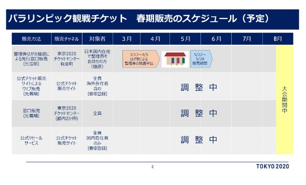 【パラリンピック】観戦チケット、春季窓口販売のスケジュール