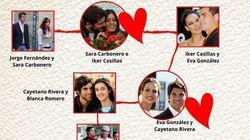 Los famosos españoles se quieren mucho...