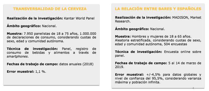 Ficha técnica de las encuestas sobre el consumo de cerveza elaboradas por Kantar y Madison para Cerveceros de España.