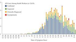 On connaît enfin le profil type des malades du coronavirus en