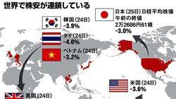 世界で株安が連鎖 新型コロナウイルス