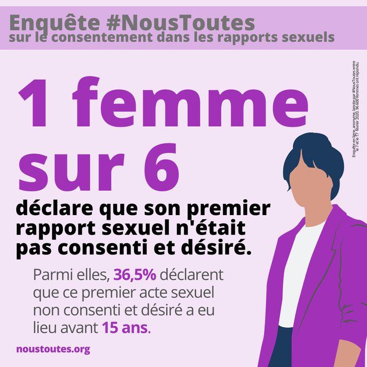 Visuel réalisé par le collectif féministe #NousToutes au sujet de l'enquête sur le consentement