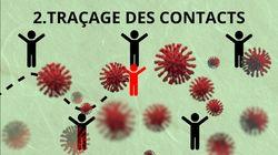 Coronavirus: comment contrôler une épidémie, mode