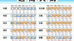 週明けに西日本では降雪も。週後半は春の暖かさに(週間天気予報)